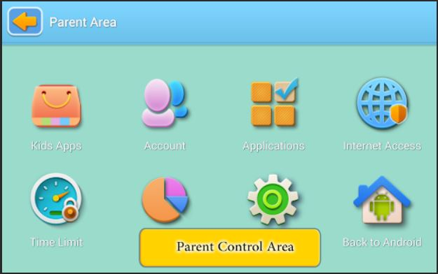 Imagen control parental