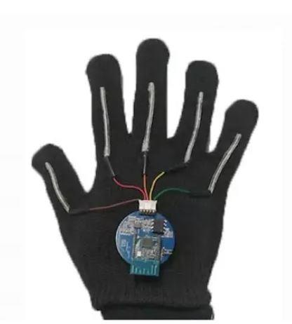 Dispositio en forma de guante para la traducción