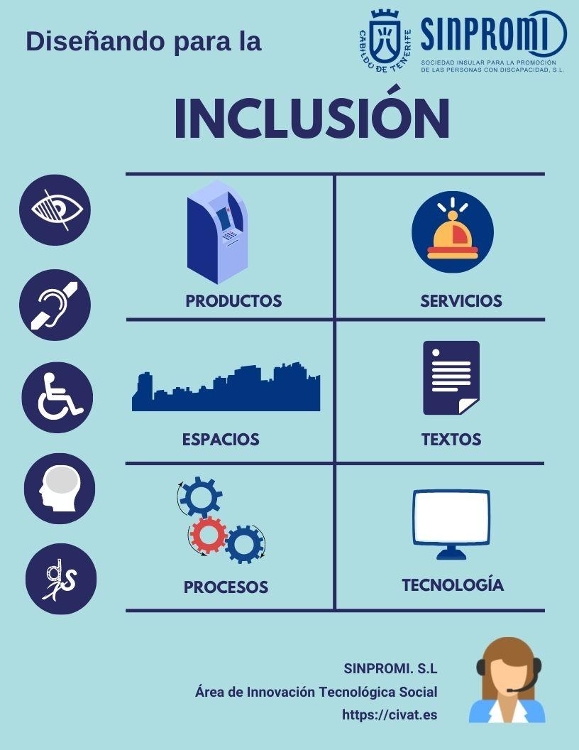 Póster sobre el Diseño Inclusivo